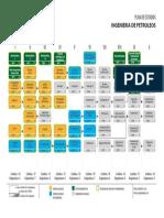 Plan Estudios Petroleos