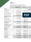 Tarea #2 Finanzas Administrativas 1