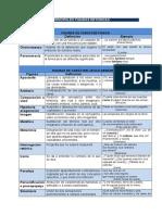 PRINCIPALES FIGURAS RETÓRICAS.doc
