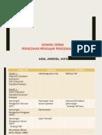 Senarai Semak PM