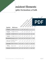 Nombres usados para Cristo en el libro de mormon