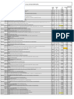 Relatório Composições 02-02-2017