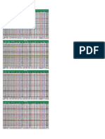 Revisiones en Excel adecuadas como ejemplo