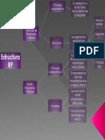 Estructura Rp