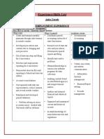 skilllistformat2015 docx