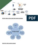 Servidor Teléfonos de Internet (2)