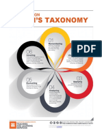 TLS Blooms Taxonomy Jul2014