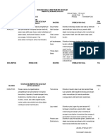 Kisi-kisi Ujian Praktik Kimia Kurikulum 2006