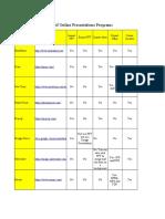 online presentations programs