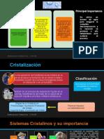 Hidrolisis y Cristalizacion