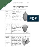 A.Superficies cuadráticas.pdf