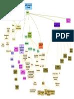 Mapa_Diseño y Selección Del Canal