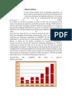 Compra Venta de Gas Natural a Bolivia