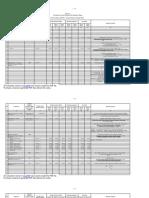 4. PDF Indikator Kinerja Utama (Iku) Bkp5k-Dkp 2016