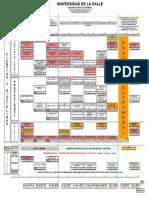 malla-curricular-optometria.pdf