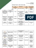 2.8 Action Plan Part2 M. Tripsa