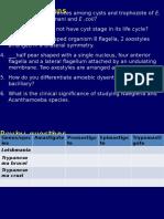 Parasitology Introduction Quiz 1
