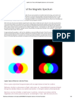 Light & Color Theory of the Magnetic Spectrum _ Art-Of-clay-taylor