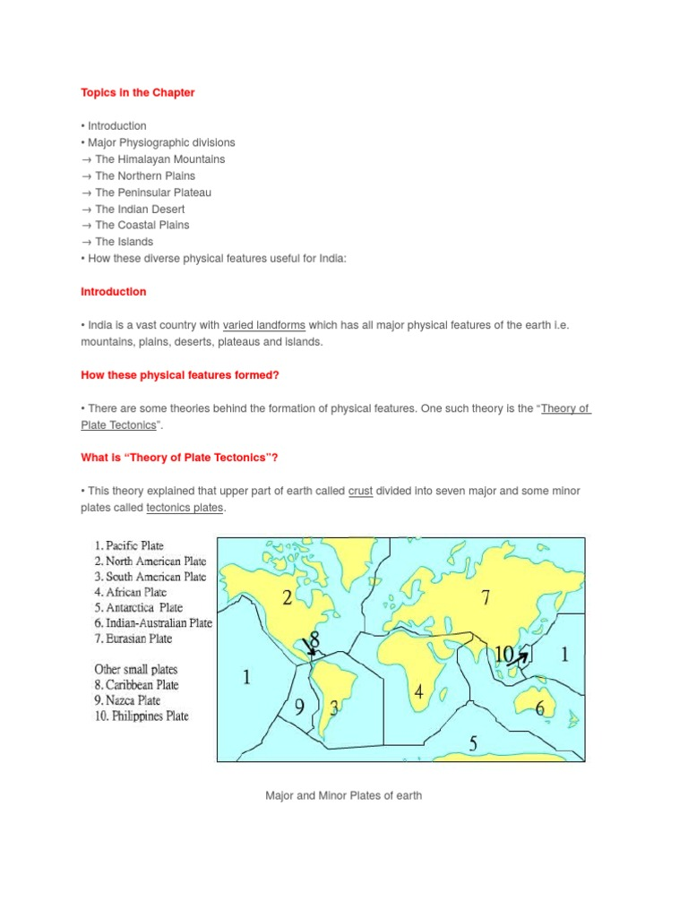 Notes Chapter 2 CBSE Geography | Himalayas | Plate Tectonics