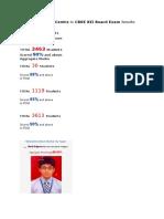 Fiitjee Xii Cbse Results