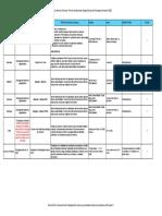 Psicologia_20151_Oferta_centres_CAT_termini_extraord.xlsx..pdf