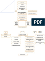 147896011 Template Concept Map