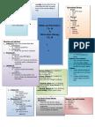 fluids and electrolytes IV fluids