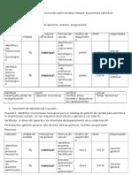 Proceso Informático - Word