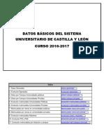 Datos Básicos del Sistema Universitario de Castilla y León  16-17