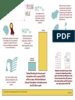 DIGM2353 LowryEliana Infographic Web
