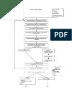 27889525 ARF Pathophysiology