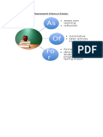 assessment graphic 325