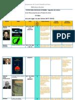 12-Educação Literária - Sugestões de Leitura