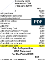 CGS - Cost of Goods Statement