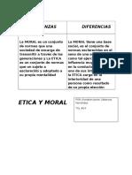 Etica & Moral