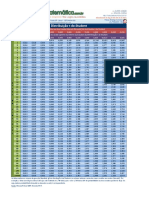 aulasdematematica.com.br-tabela_t_3.pdf