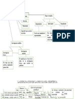 Mapa de Psicologia Cientifica