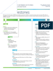 PCORI Timeline Handout