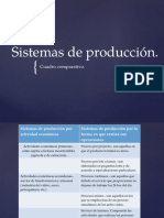 CUADRO COMPARATIVO SISTEMAS DE PRODUCCIÓN