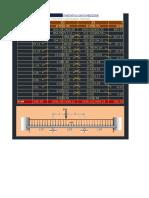 Problem 883 Moment Distribution Method