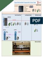 System Architecture – Fosber Compact Slitter Scorer Retrofit - Esursa ‐ Ecuador