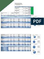 Estadísticas e Indicadores Modalidad Presencial período Octubre 2007 - Febrero 2010
