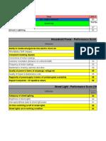 Action Plan 2016 (TE)Customer