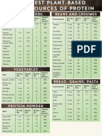 Protein Grocery List v2