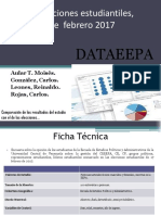Comparación de los resultados del estudio con el de las elecciones. (Oficial)