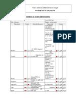 Evaluacion Formato de Recepción de Equipos