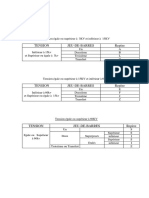 Rep_Apha_Num.pdf