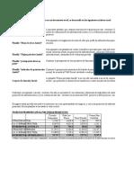 evaluacion_social_amdel_0.xls