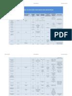 TABELA DE DILUIÇOES PDF.pdf