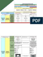 Formato Entrega Evalucion Nacional 2016-291Grupo 70